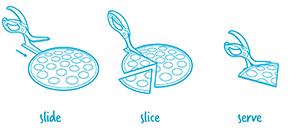 How To Use Scizza